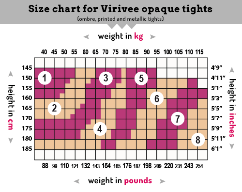 Size chart for Virivee opaque tights