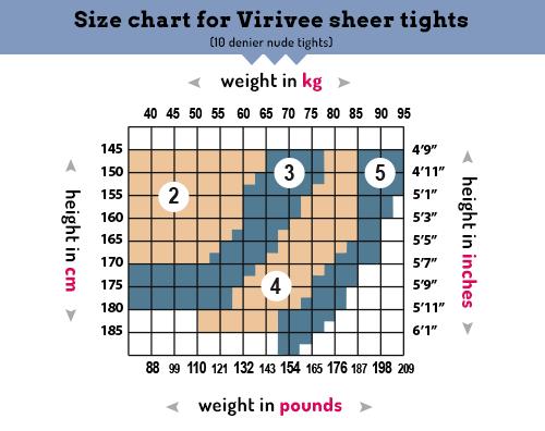 6205fee0f14ed Size chart for Virivee sheer tights – Virivee Tights