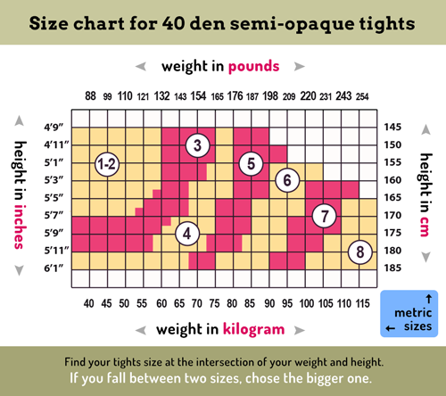 344d6407ee86a Size Chart for our SHEER tights (10-20 denier tights):