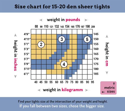 ff04a8c42fbf0 ... Size chart for Virivee sheer tight. Downloads: full (500x444) ...